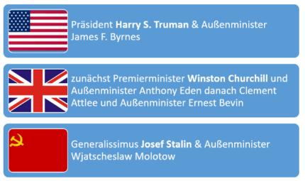 Teilnehmer der Potsdamer Konferenz